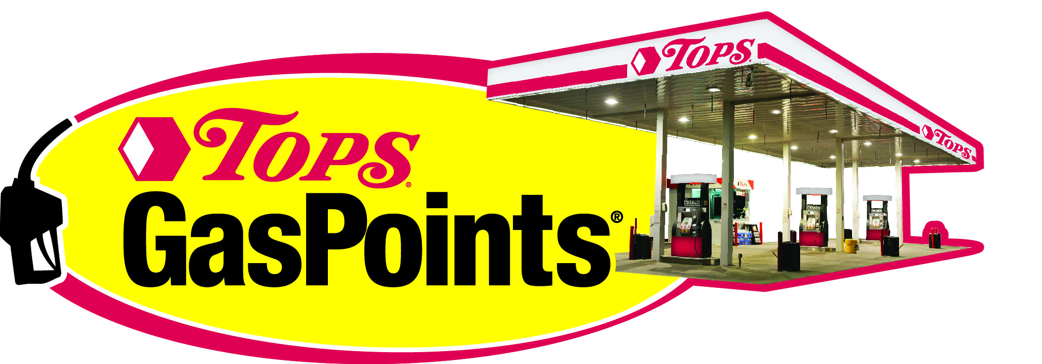 Gas Bonus Points